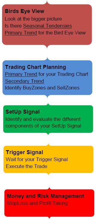 Trading Blueprint Image